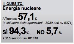 Referendum nucleare 12-13 giugno 2011