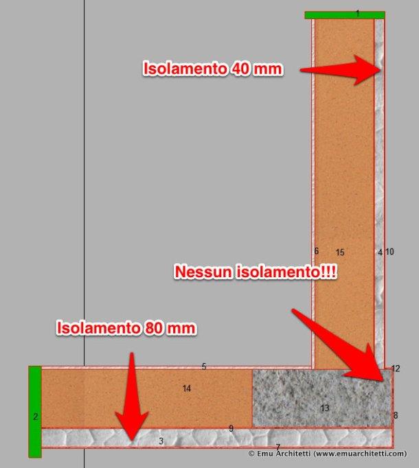 esempio ponte termico