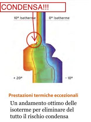 Finestra pvc con condensa