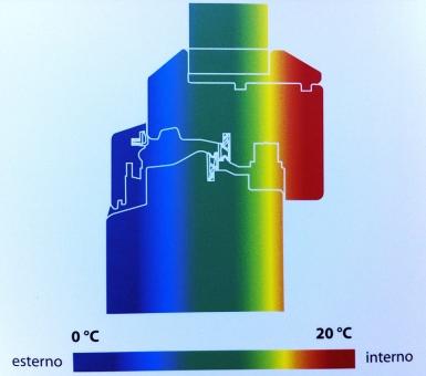 Diagramma isoterme serramento (falso)