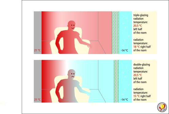 Radiation_temperature-PHI_GRBR_2010