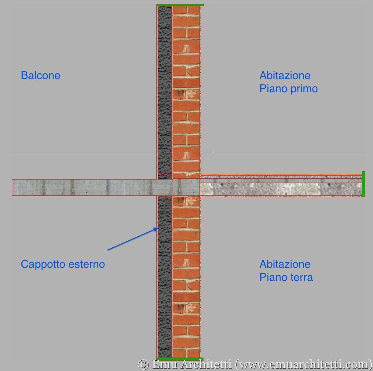 Quanto Costa Un Ponte Termico Emu Architetti