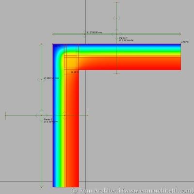 Esempio di calcolo di un ponte termico rispetto alle misure esterne, indicate dalle frecce verdi.