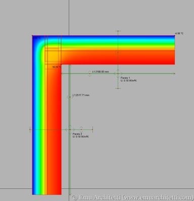 Il calcolo del ponte termico rispetto alle misure interne, rappresentate dalle frecce verdi.