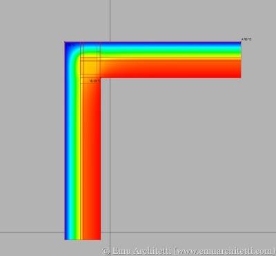 Il flusso bidimensionale di calore attraverso le strutture dell'involucro termico, in corrispondenza, in questo caso, di un angolo del fabbricato.