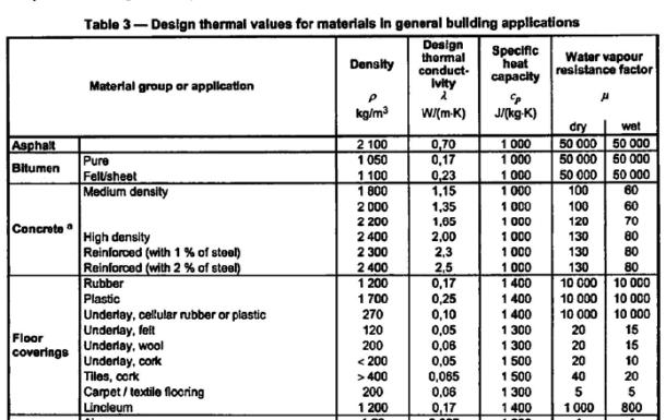 10456 design lambda for general materials