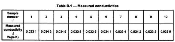 10456 measured conductivities